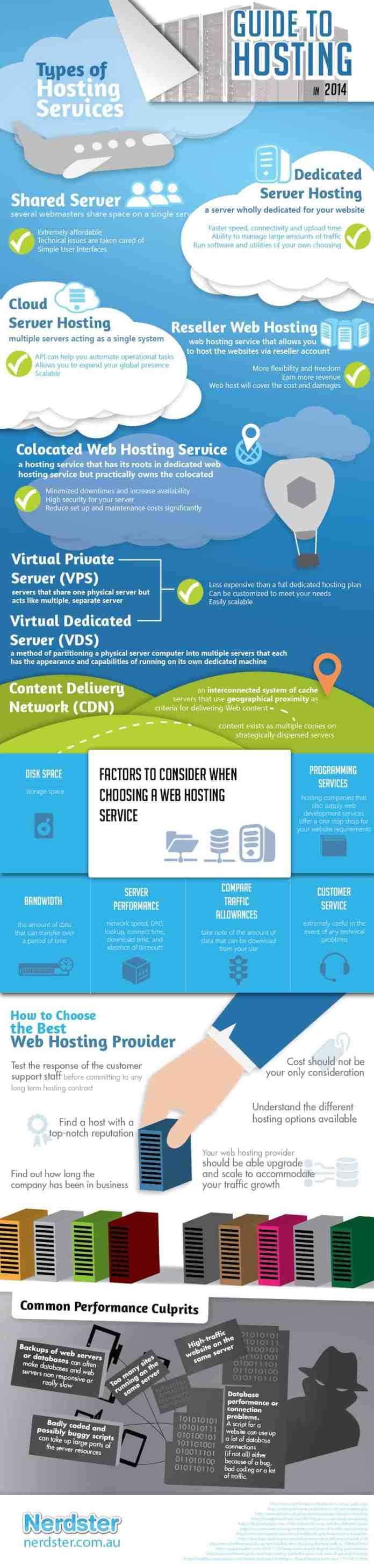 web hosting infographic