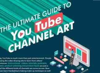 guide to youtube channel art
