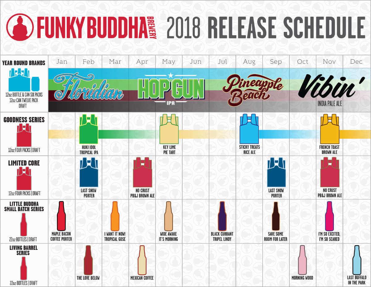 Funky Buddha Brewery 2018 beer schedule