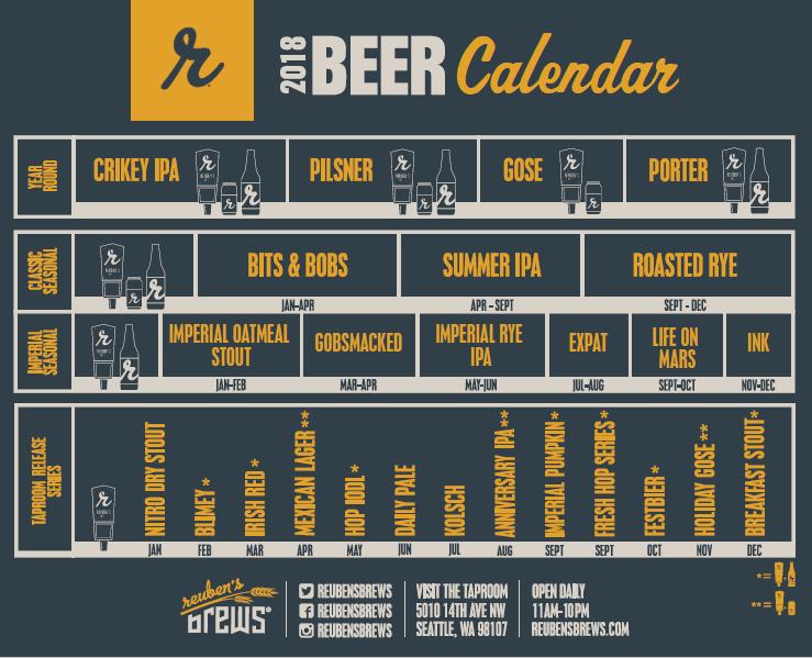 Reuben's Brews 2018 beer schedule