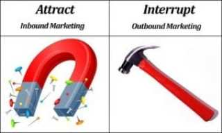 The image helps explain inbound vs outbound marketing a part of inbound marketing certification course. Inbound marketing strategy is a more effective one now.