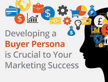 Understanding buyer persona using inbound marketing strategy