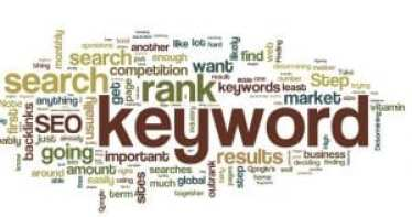 This image shows various SEO keywords that should be kept in mind while doing SEO search. It is a part of inbound marketing strategy to help businesses grow.