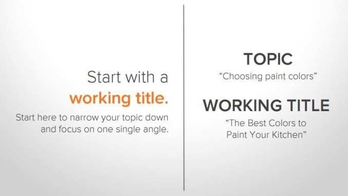 Using digital marketing strategy and blog to understand working title
