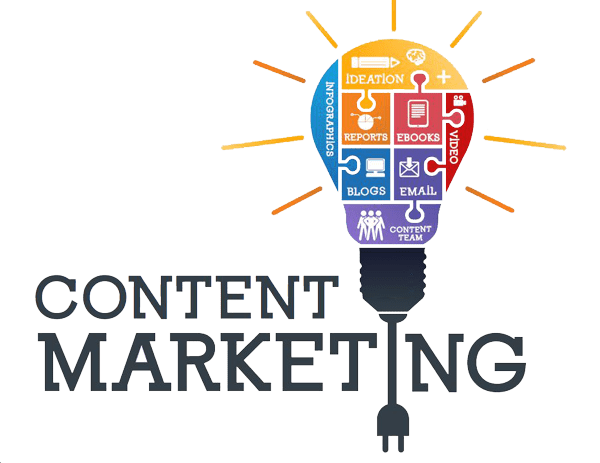 Relation of content writing with digital marketing strategy
