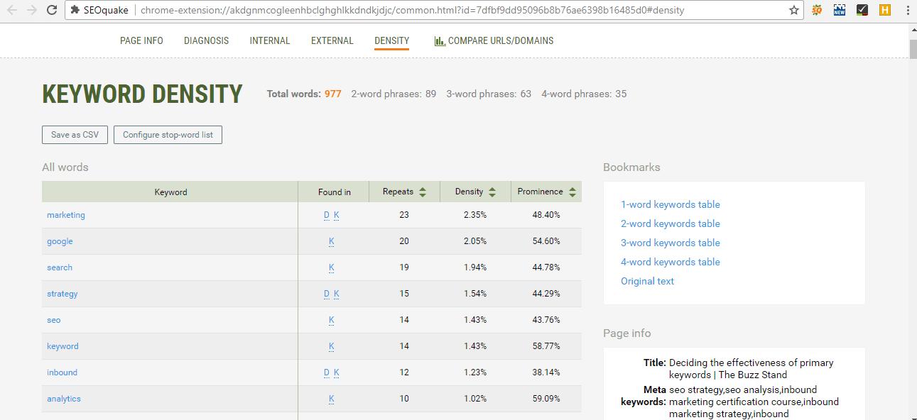 Using SEO Quake for keyword optimization