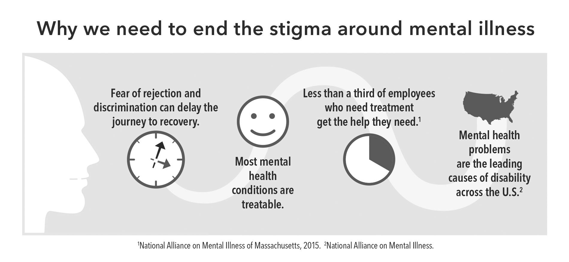 Counselor Tackles Depression Stigma The Bona Venture