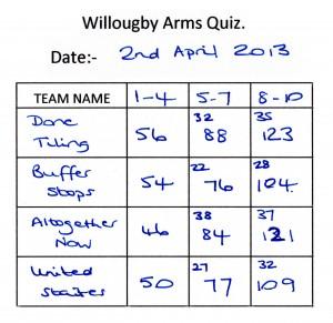 Score sheet (02-04-13)