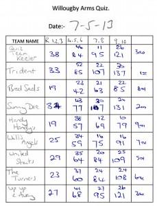 Score sheet (07-05-13)