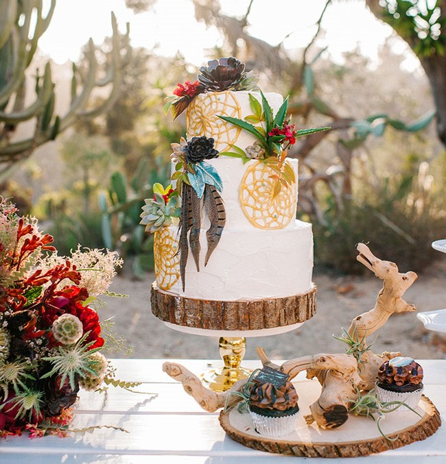 Cake Trends 2019 | The Cake Decorating Co. | Blog
