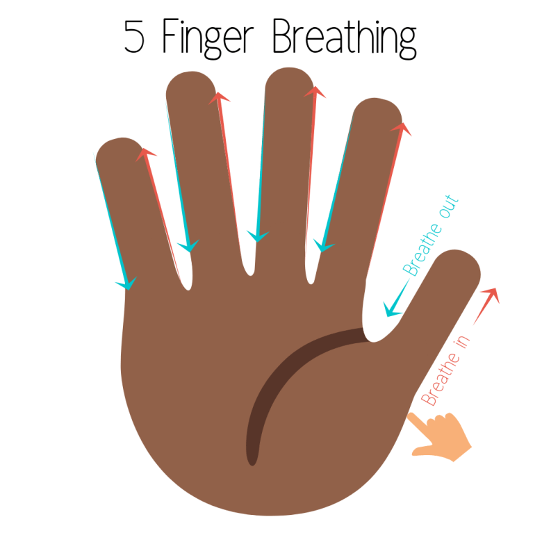 Image result for five finger breathing