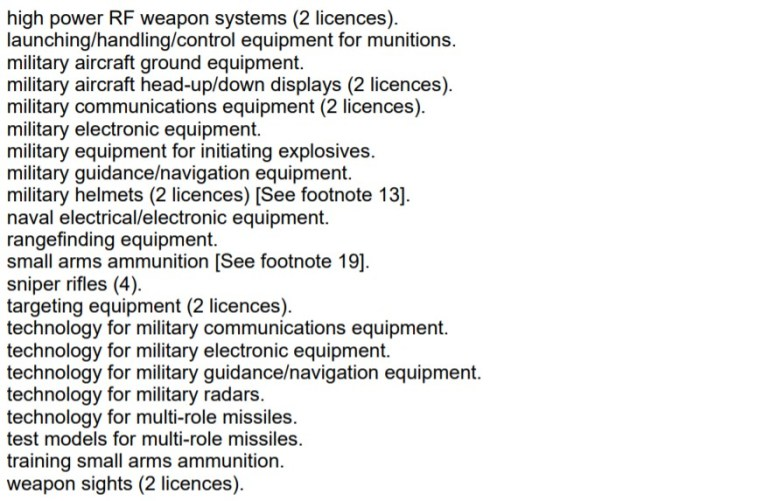 Weapons the UK has sold to Israel part three