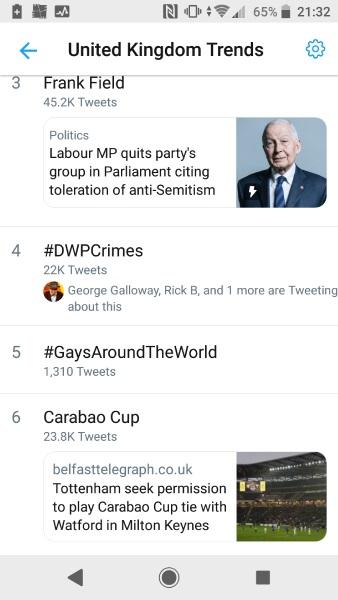 DWP Crimes trending