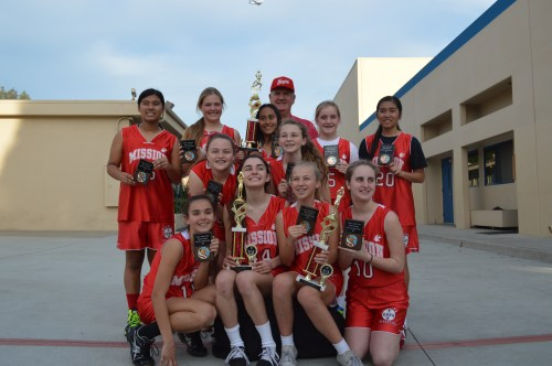 The Mission Basilica School eighth-grade girls basketball team won the Parochial Athletic League Orange County Championship this season. Photo: Courtesy