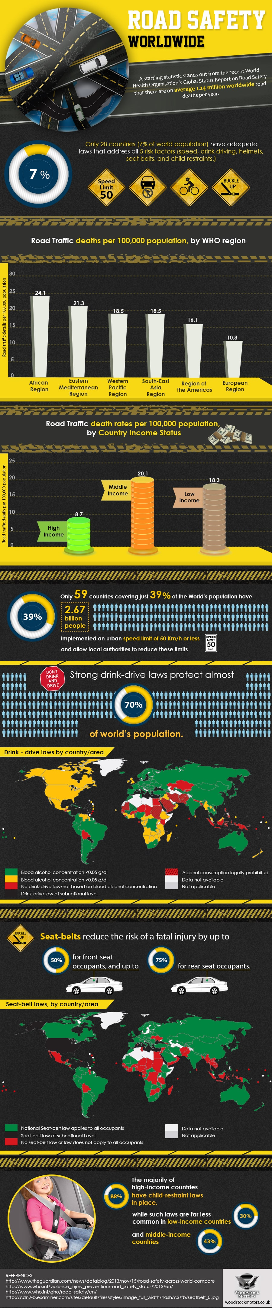 Road safety worldwide infographic (The Car Expert)