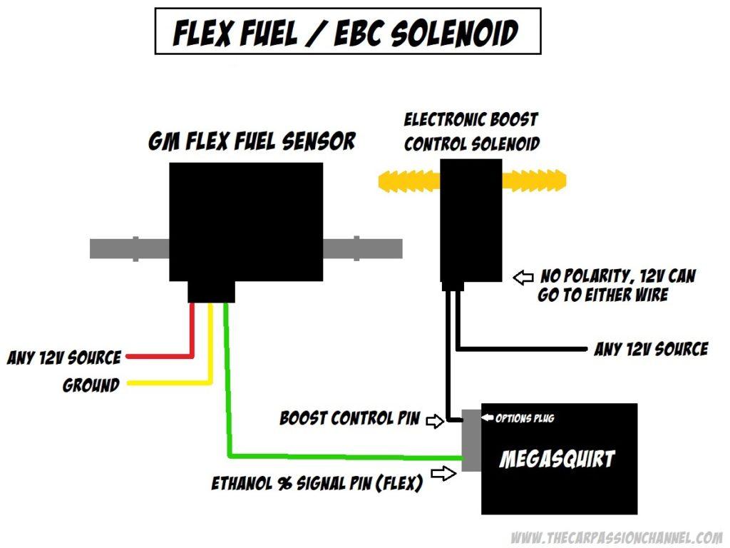 Wire A Vvt Engine Into Your Miata W Flex Fuel Amp Ls2 Coils Rebirth Ep32 The Car Passion