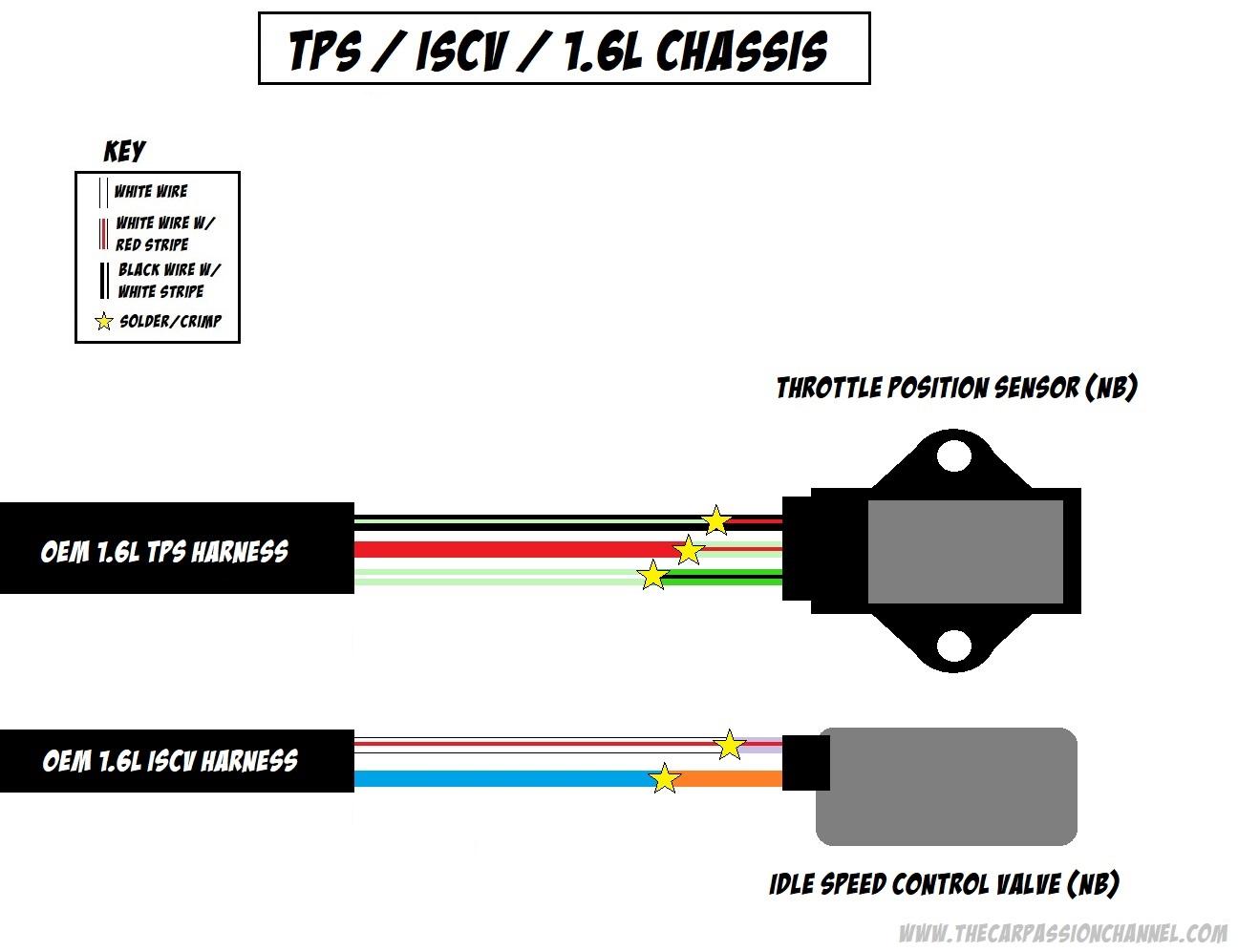 Turbo 400 Transmission Wiring Diagram 747 Wire
