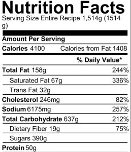 king-cakes-nutrition