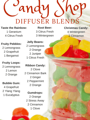 Candy Shop Diffuser Blends