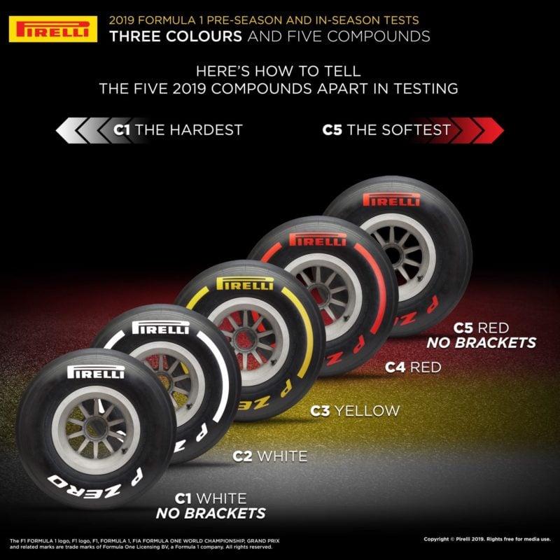 Pirelli F1 2019 Tyre Compound Structure