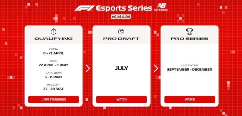 F1 Esports Plan - 2019