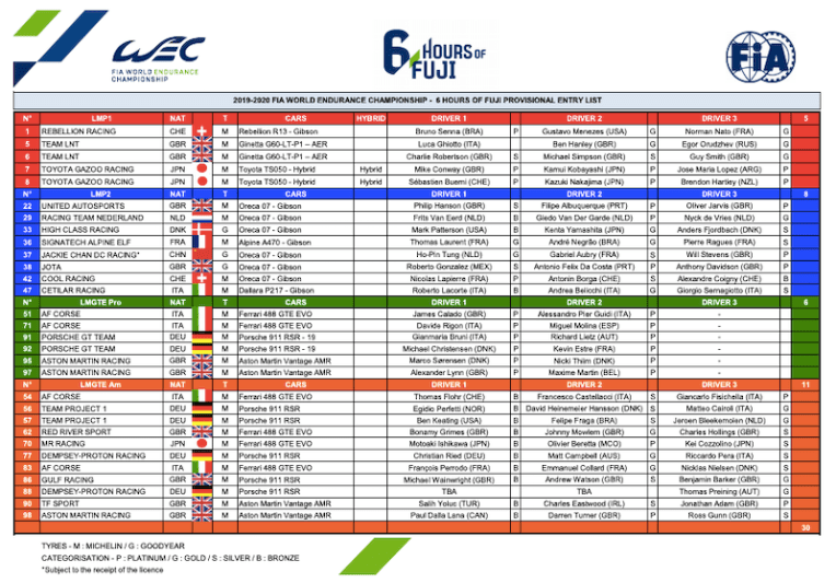 6 Hours of Fuji 2019 Entry List