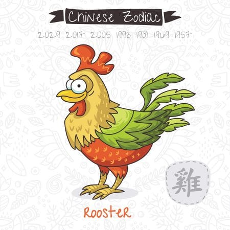Year of the rooster 2019 horoscope feng shui predictions - Lucky color for new year 2019 ...
