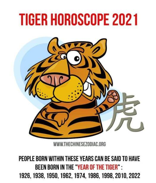 Year of the Tiger 2021 Horoscope