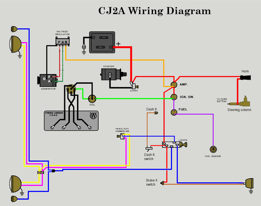 wiring_diagram1 diagrams 560428 12 volt conversion wiring diagram yesterdays 6 Volt Positive Ground Wiring at metegol.co