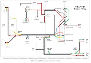 Repro wiring harnesses  is yours right?  The CJ2A Page