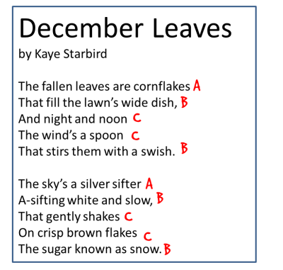 Poetry activity for elementary classrooms, use letters to make the rhyme pattern in a poem