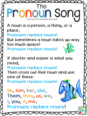 Pronoun Song - Music is the fun way to teach parts of speech