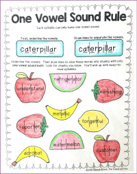 Syllable Rules Practice Activities ($) kid-friendly syllable rules that kids can use to help with decoding longer words