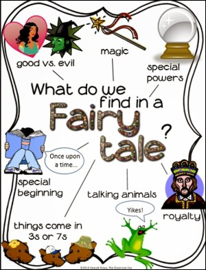 What do we find in a fairy tale? anchor chart for elementary classrooms