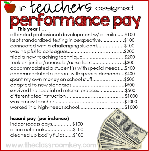 If teachers designed performance pay
