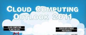 cloud computing outlook