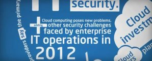 cloud security video infographic
