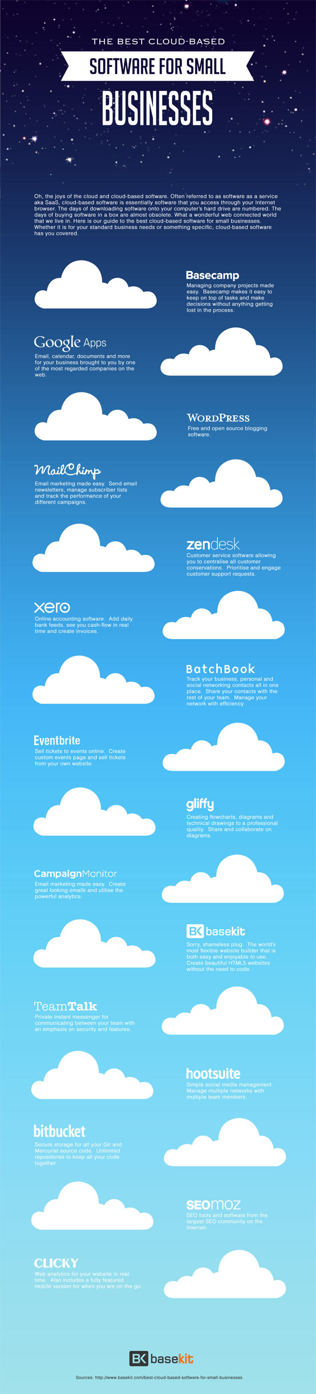 small business cloud infographic