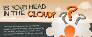 cloud confusion