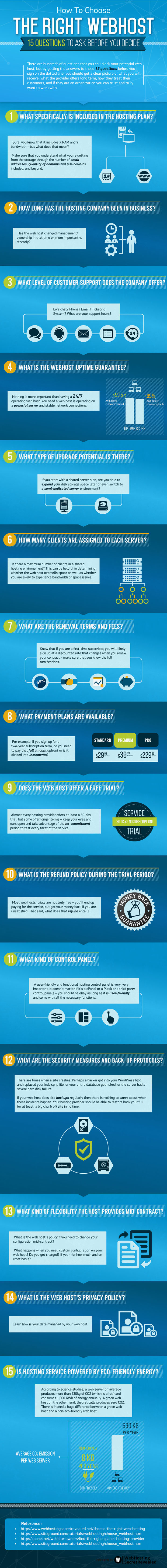 How to choose the right webhost - infographic by WHSR