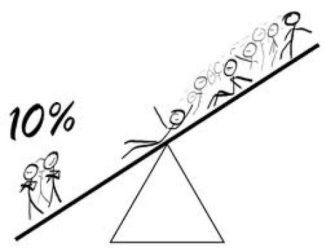 When 10% of the people take hold of an idea, the idea spreads like wildfire.