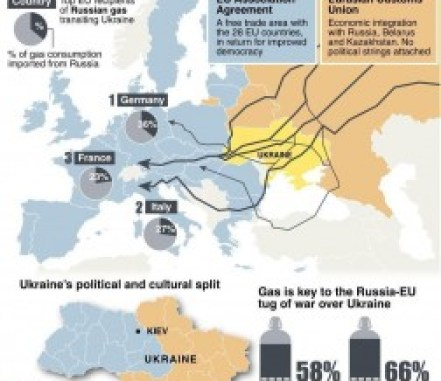 putin natural gas map