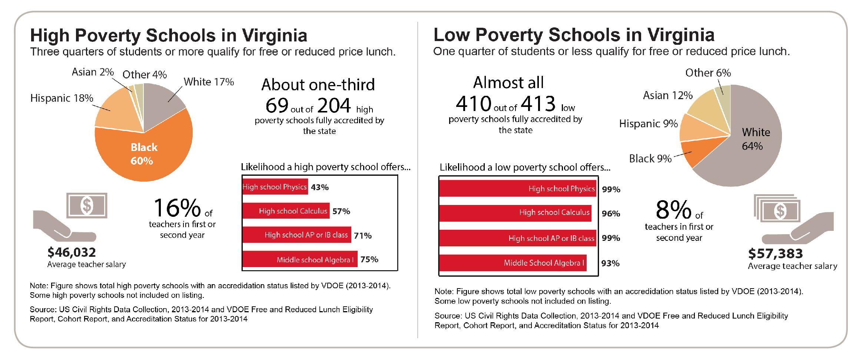 Virginia Resources Worksheet