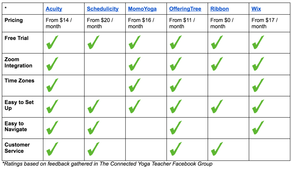 Scheduling Software for Yoga Teachers by Crunch