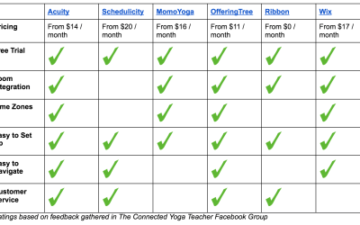 Scheduling Software for Yoga Teachers