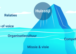 IJsbergmodel organisatie-identiteit - theCONVERSATION