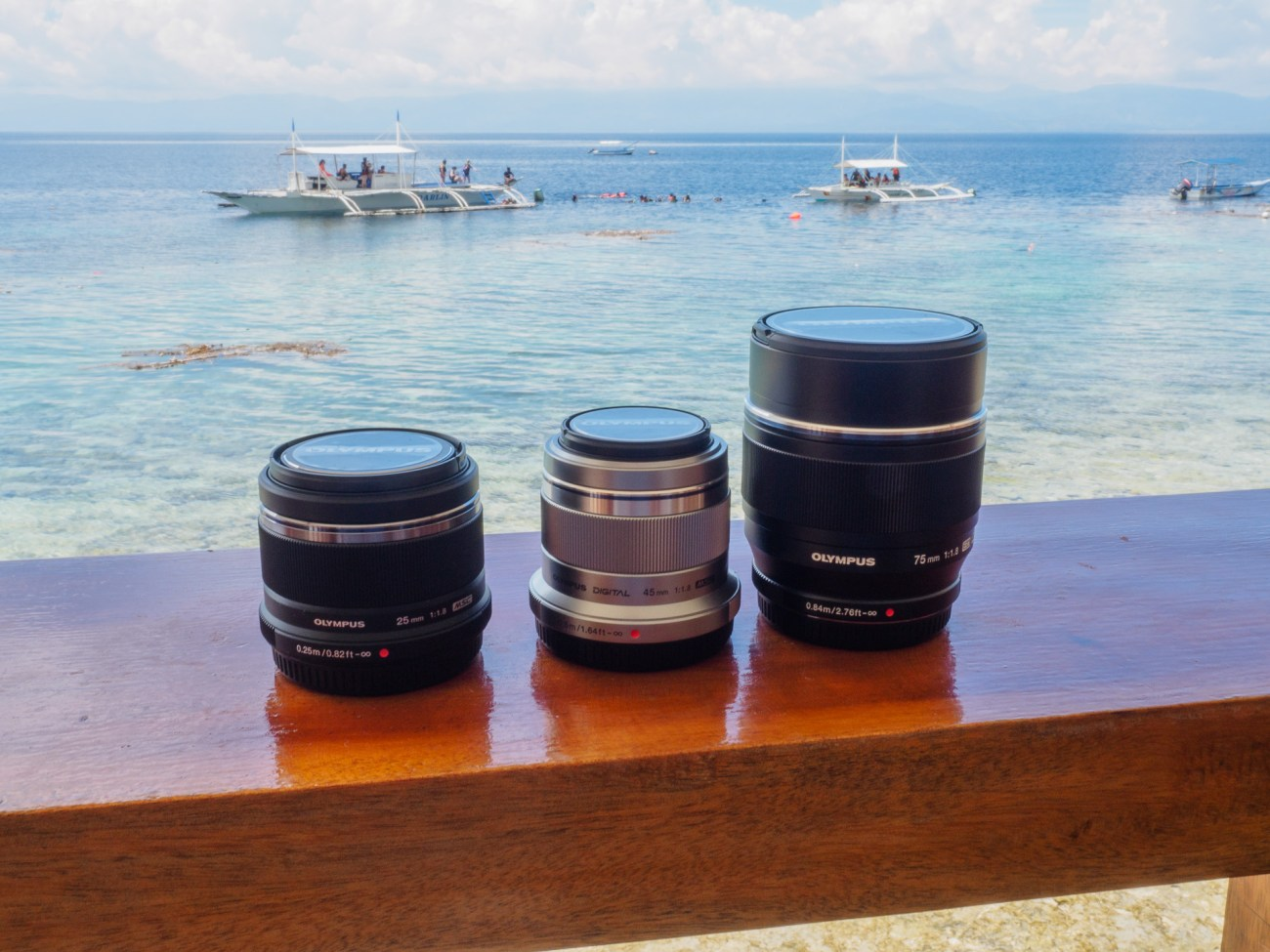 best cameras for travel photography