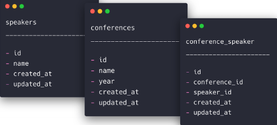 eloquent table example