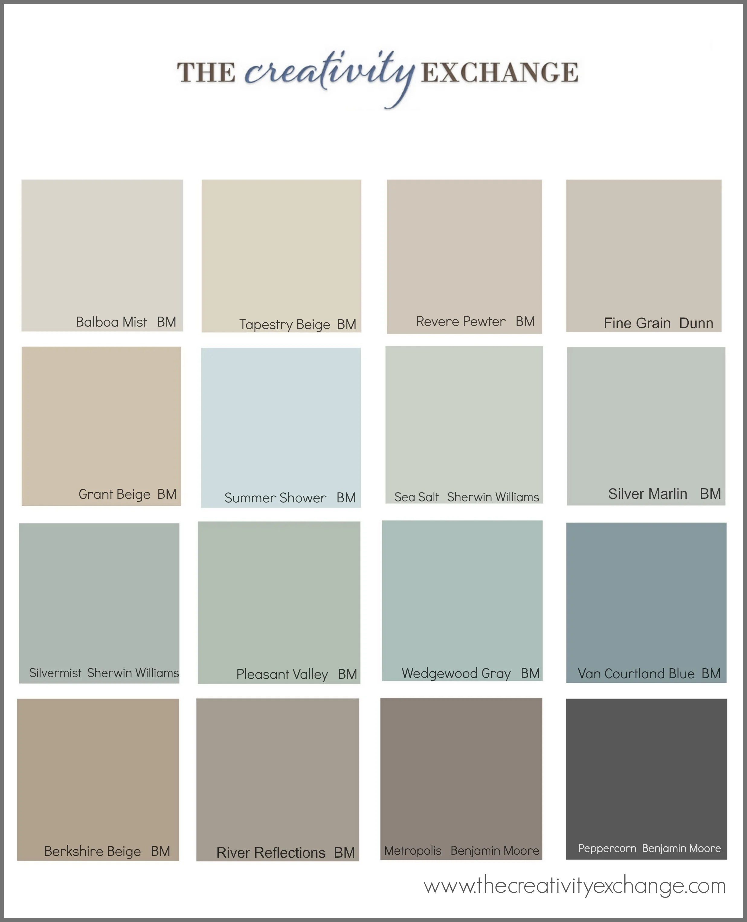 Current Popular Wall Paint Colors