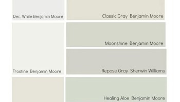 nearly perfect neutral paint colors - Neutral Paint Colors Benjamin Moore